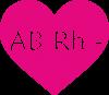 Grupa krwi AB-