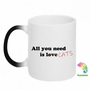 Magic mugs All you need is cats